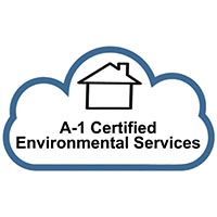 Indoor Air Quality Testing Riverside CA