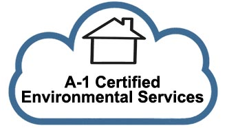 Environmental Testing California